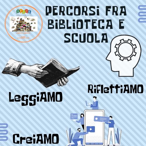 https://www.sfide-lascuoladitutti.it/wp-content/uploads/2020/01/Percorsi-Biblioteca-2.png