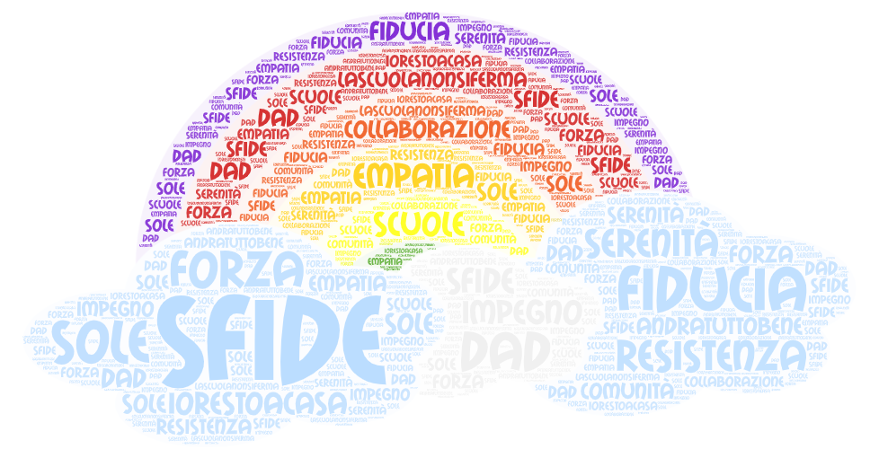 arcobaleno-sfide.png